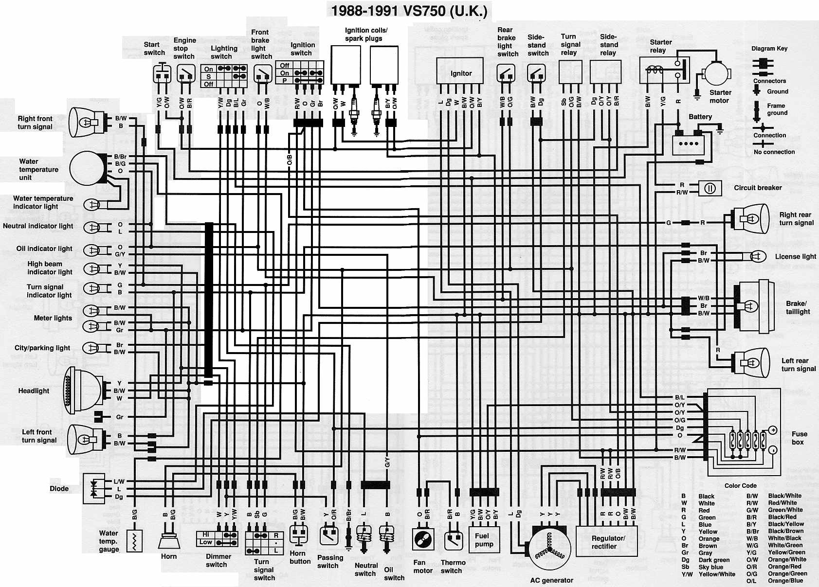 05 Z400 Wiring Diagram Custom Project Ltz 400 Cdi Suzuki Vz800 An650